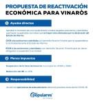 Las medidas del PP para reactivar Vinaròs